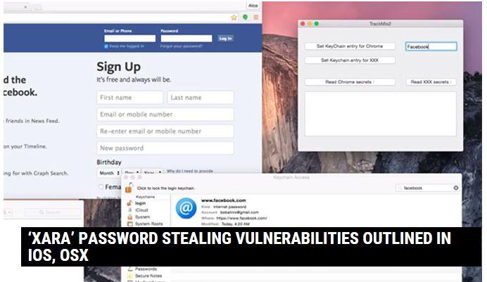 XARA Sicherheitslücke – Passwortdiebstahl in iOS und OSX
